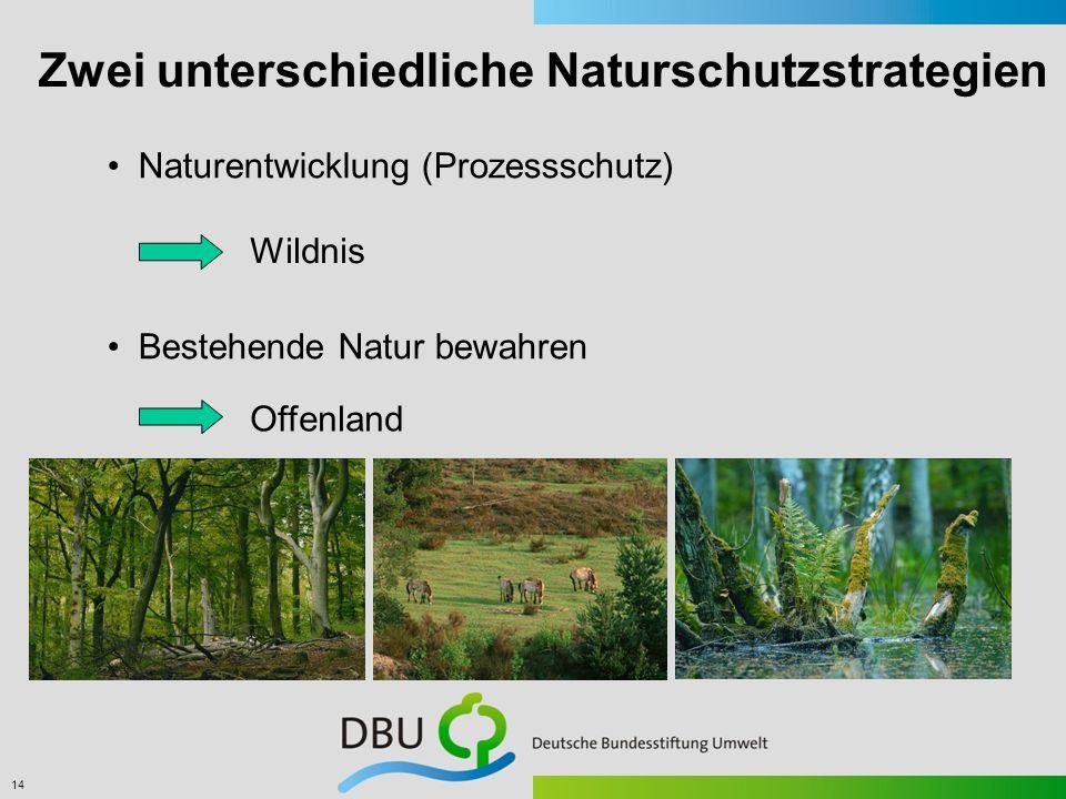 14 Zwei unterschiedliche Naturschutzstrategien Naturentwicklung (Prozessschutz) Bestehende Natur bewahren Offenland Wildnis