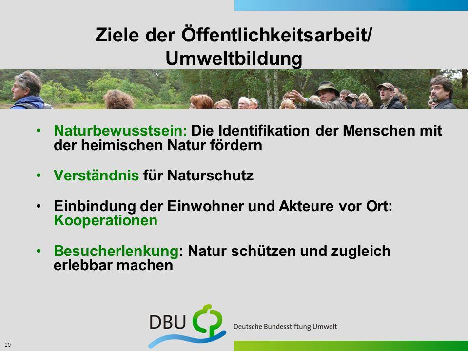 20 Ziele der Öffentlichkeitsarbeit/ Umweltbildung Naturbewusstsein: Die Identifikation der Menschen mit der heimischen Natur fördern Verständnis für N