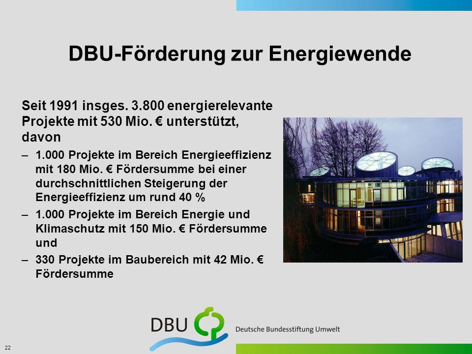 22 DBU-Förderung zur Energiewende Seit 1991 insges. 3.800 energierelevante Projekte mit 530 Mio. unterstützt, davon –1.000 Projekte im Bereich Energie