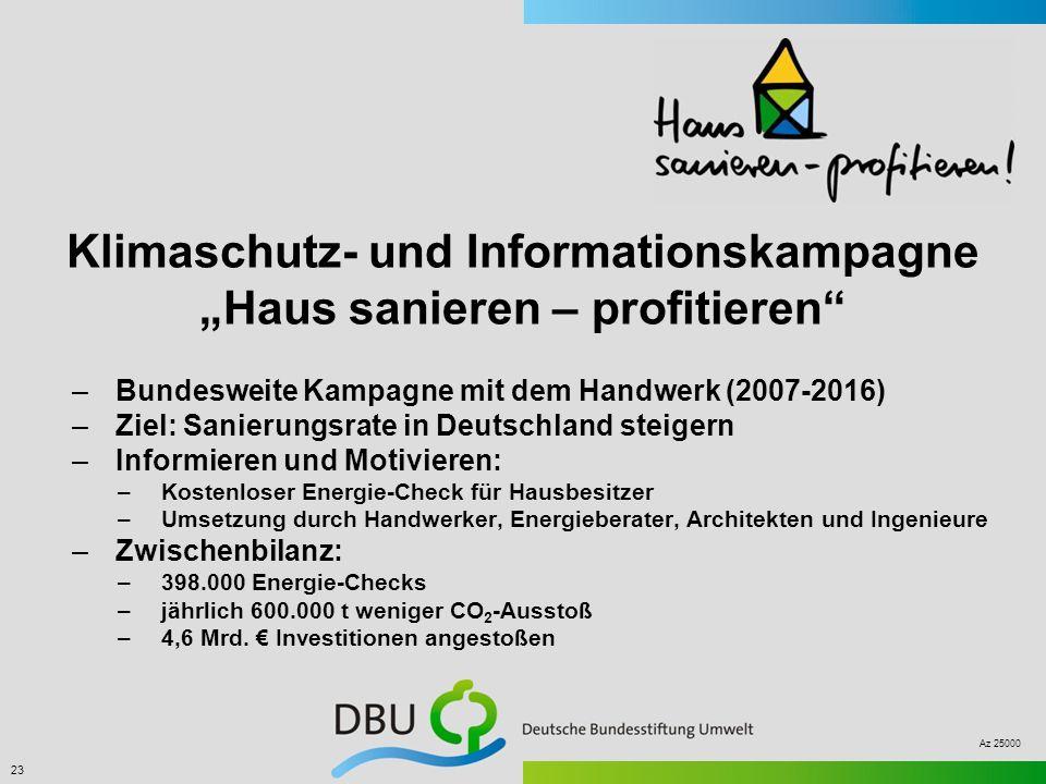 23 Klimaschutz- und Informationskampagne Haus sanieren – profitieren –Bundesweite Kampagne mit dem Handwerk (2007-2016) –Ziel: Sanierungsrate in Deuts