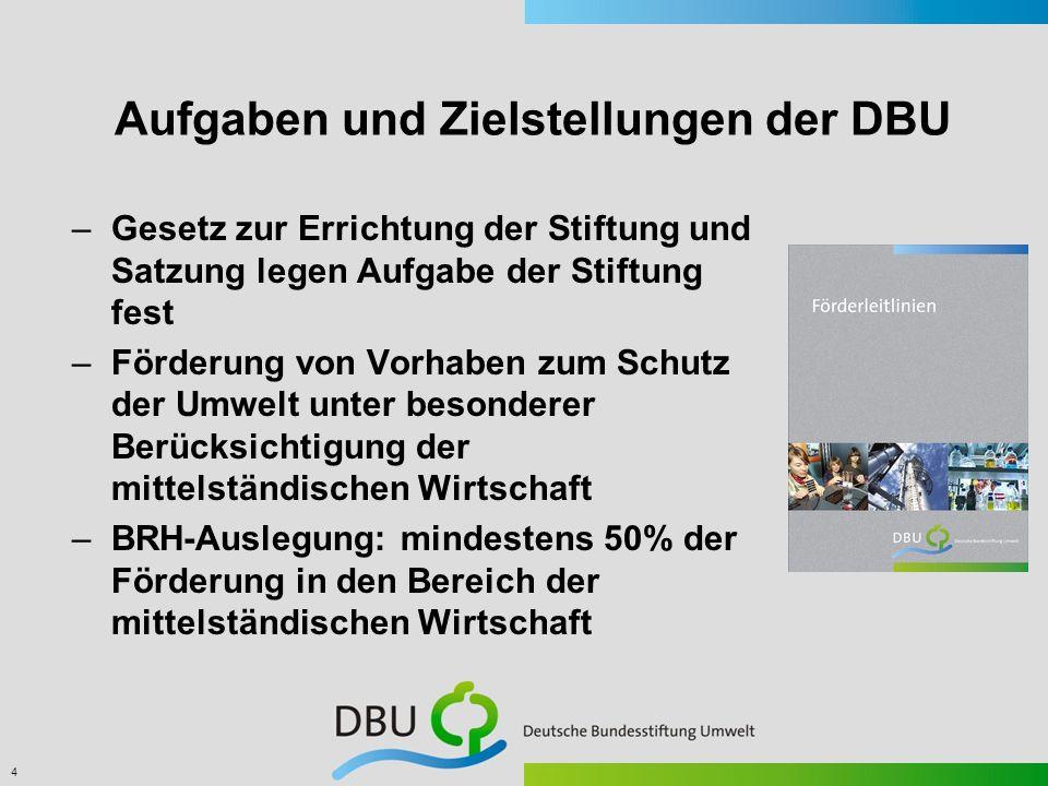 4 Aufgaben und Zielstellungen der DBU –Gesetz zur Errichtung der Stiftung und Satzung legen Aufgabe der Stiftung fest –Förderung von Vorhaben zum Schu