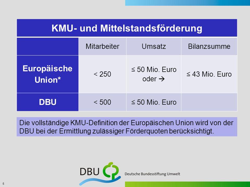 5 KMU- und Mittelstandsförderung MitarbeiterUmsatzBilanzsumme Europäische Union* < 250 50 Mio. Euro oder 43 Mio. Euro DBU < 500 50 Mio. Euro Die volls