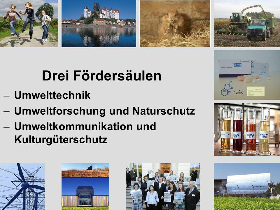 6 Drei Fördersäulen –Umwelttechnik –Umweltforschung und Naturschutz –Umweltkommunikation und Kulturgüterschutz