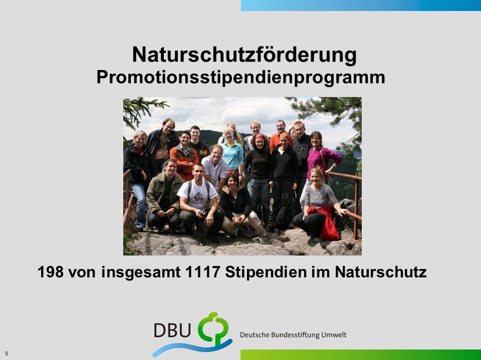9 Naturschutzförderung Promotionsstipendienprogramm 198 von insgesamt 1117 Stipendien im Naturschutz