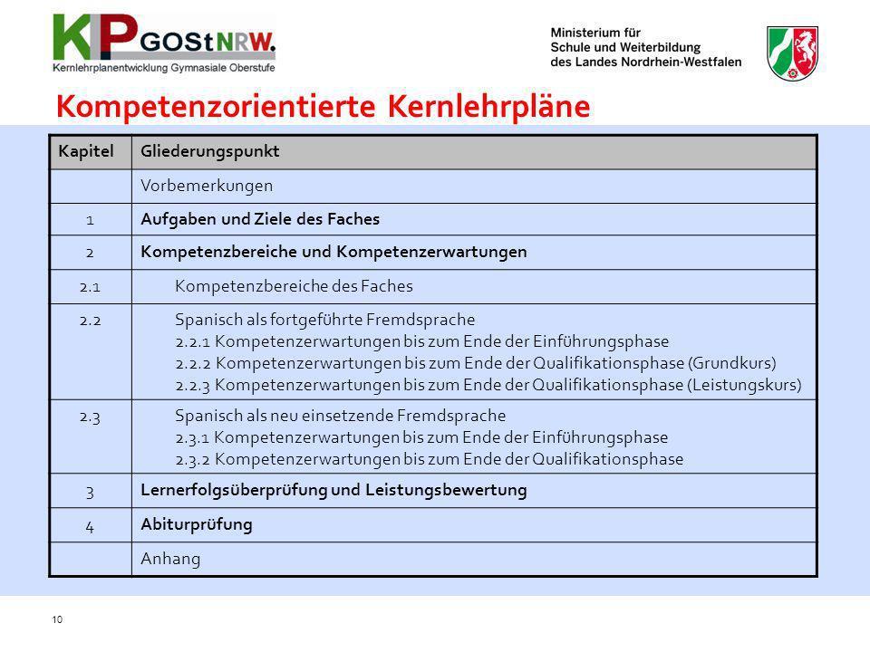 10 KapitelGliederungspunkt Vorbemerkungen 1Aufgaben und Ziele des Faches 2Kompetenzbereiche und Kompetenzerwartungen 2.1Kompetenzbereiche des Faches 2