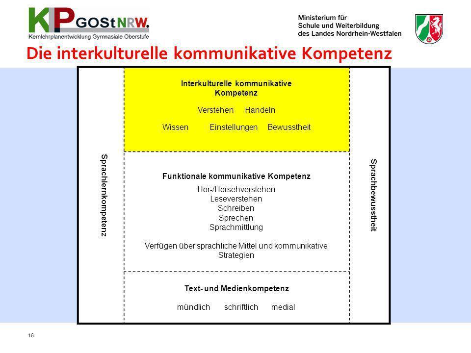 Die interkulturelle kommunikative Kompetenz 16 Sprachlernkompetenz Interkulturelle kommunikative Kompetenz Verstehen Handeln WissenEinstellungen Bewus