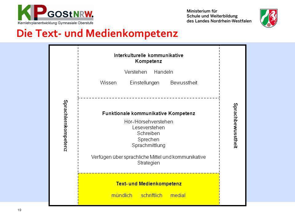 Die Text- und Medienkompetenz 19 Sprachlernkompetenz Interkulturelle kommunikative Kompetenz Verstehen Handeln WissenEinstellungen Bewusstheit Sprachb