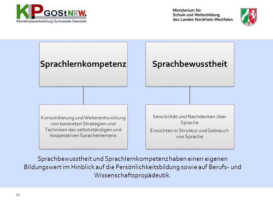 23 Sprachlernkompetenz Konsolidierung und Weiterentwicklung von konkreten Strategien und Techniken des selbstständigen und kooperativen Sprachenlernen