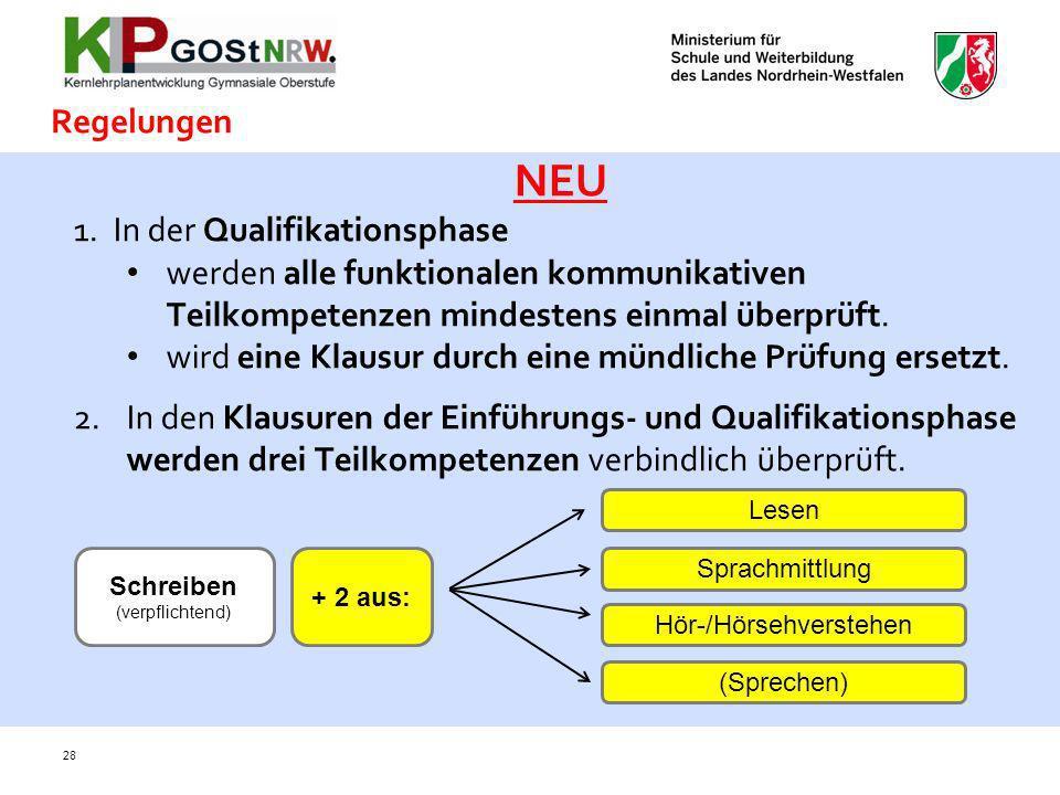 28 Regelungen NEU 1.In der Qualifikationsphase werden alle funktionalen kommunikativen Teilkompetenzen mindestens einmal überprüft. wird eine Klausur