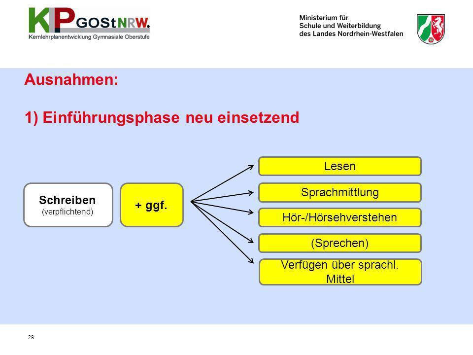 29 Ausnahmen: 1) Einführungsphase neu einsetzend Lesen Sprachmittlung Hör-/Hörsehverstehen (Sprechen) Schreiben (verpflichtend) + ggf. Verfügen über s