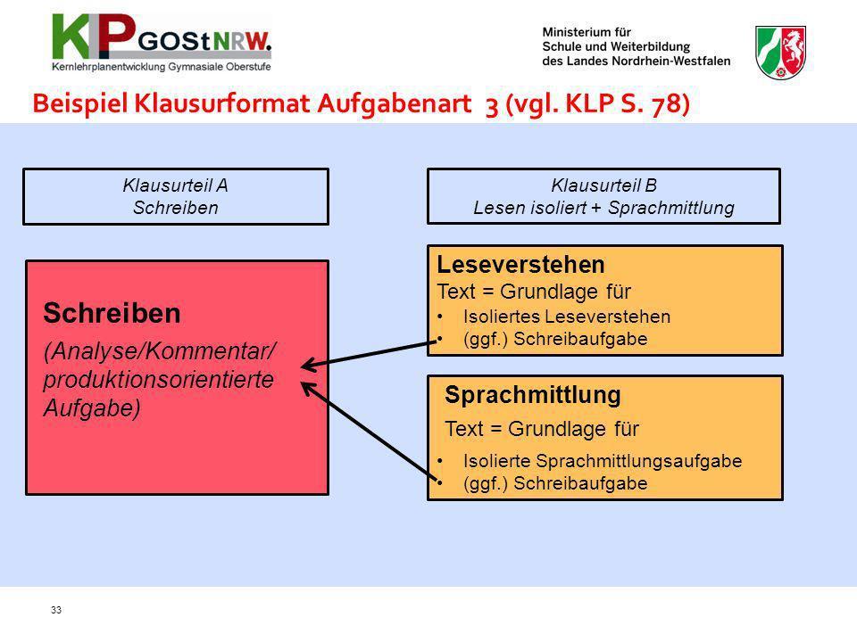 33 Beispiel Klausurformat Aufgabenart 3 (vgl. KLP S. 78) Leseverstehen Text = Grundlage für Isoliertes Leseverstehen (ggf.) Schreibaufgabe Schreiben (