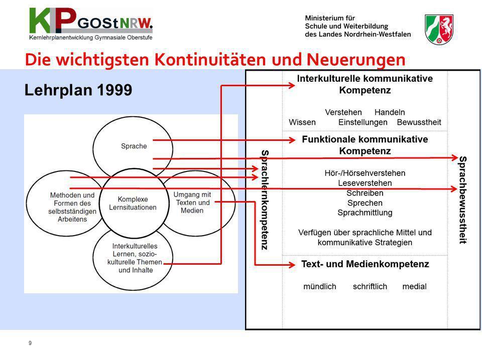 Die wichtigsten Kontinuitäten und Neuerungen Lehrplan 1999 9
