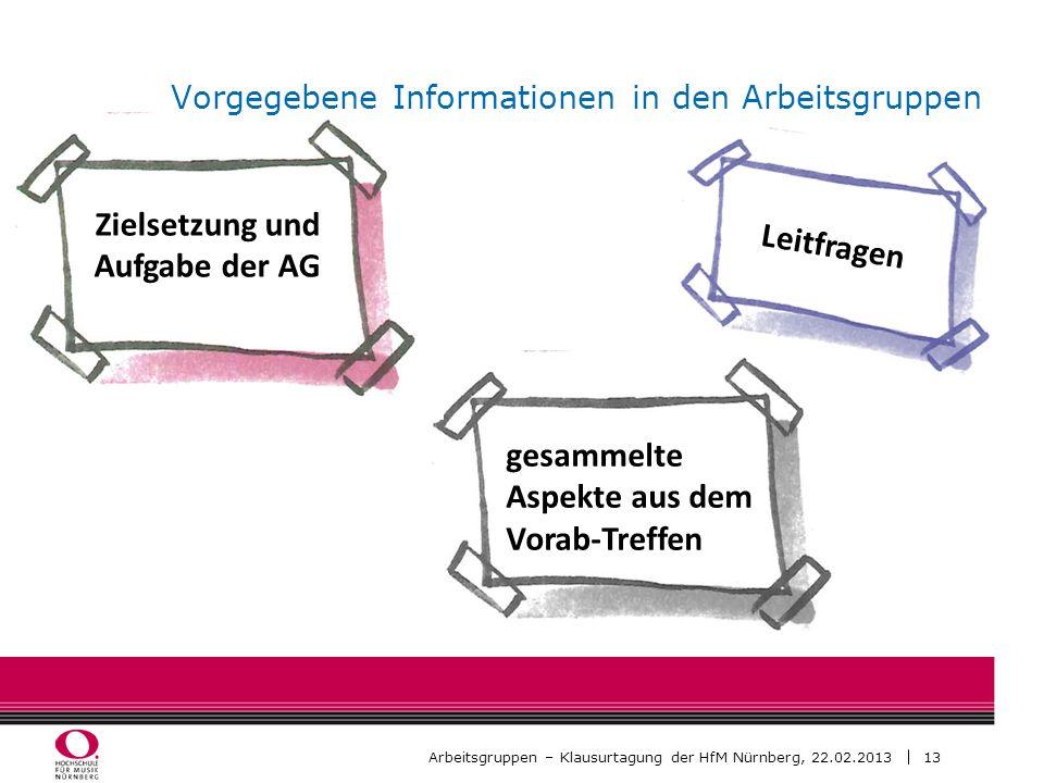 13 Arbeitsgruppen – Klausurtagung der HfM Nürnberg, 22.02.2013 gesammelte Aspekte aus dem Vorab-Treffen Zielsetzung und Aufgabe der AG Vorgegebene Inf