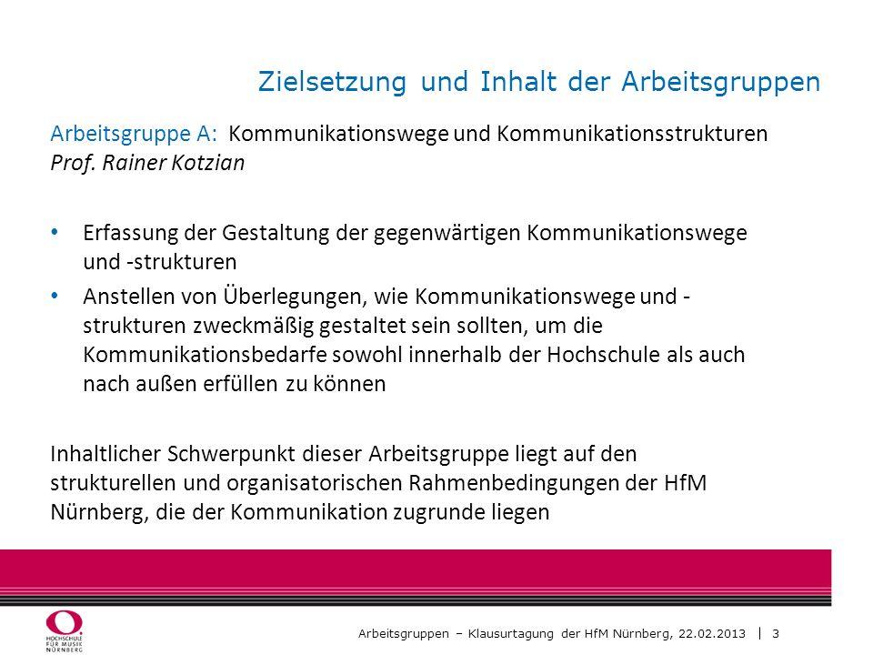 3 Arbeitsgruppen – Klausurtagung der HfM Nürnberg, 22.02.2013 Zielsetzung und Inhalt der Arbeitsgruppen Arbeitsgruppe A: Kommunikationswege und Kommun