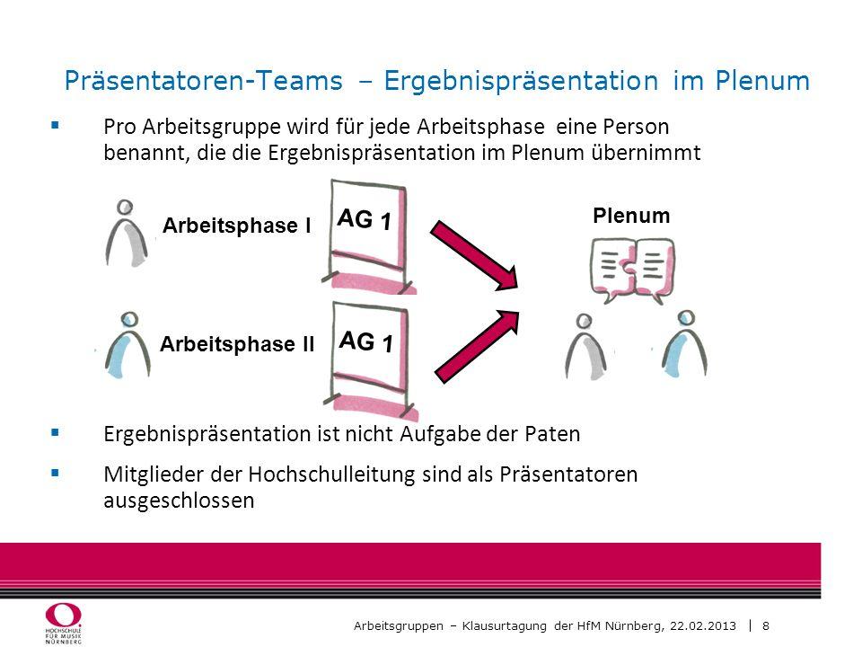 8 Arbeitsgruppen – Klausurtagung der HfM Nürnberg, 22.02.2013 AG 1 Präsentatoren-Teams – Ergebnispräsentation im Plenum Pro Arbeitsgruppe wird für jed
