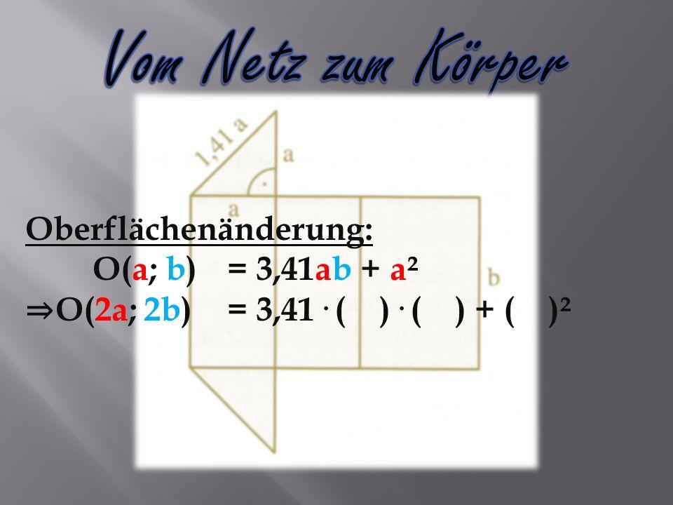 Oberflächenänderung: O(a; b)= 3,41ab + a² O(2a; 2b)= 3,41· ( )· ( ) + ( )²