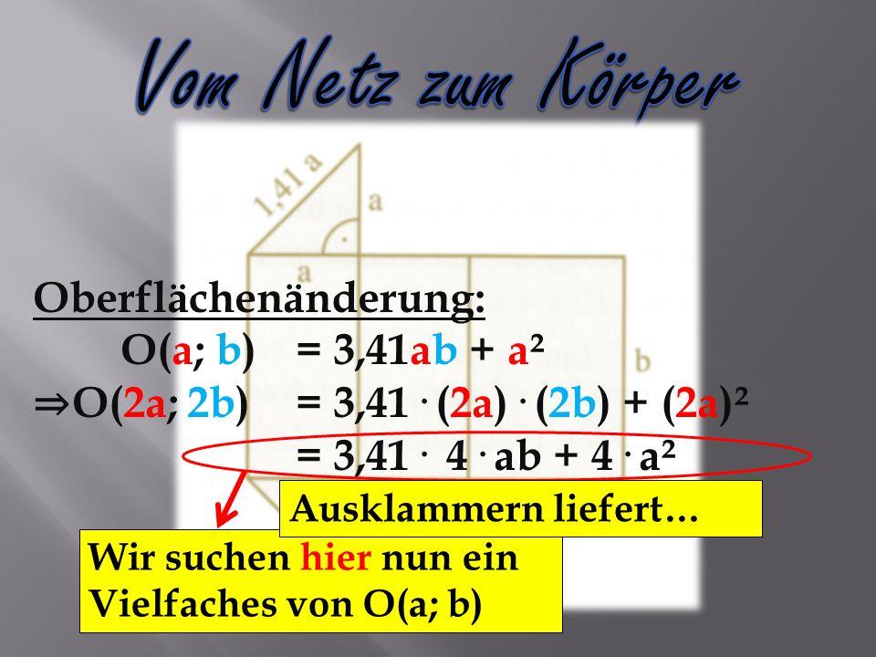 Oberflächenänderung: O(a; b)= 3,41ab + a² O(2a; 2b)= 3,41· (2a)· (2b) + (2a)² = 3,41· 4· ab + 4· a² = 4· (3,41ab + a²) = Wir suchen hier nun ein Vielfaches von O(a; b) Ausklammern liefert…