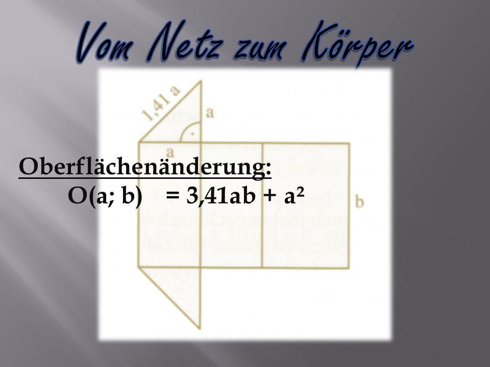 Oberflächenänderung: O(a; b)= 3,41ab + a²