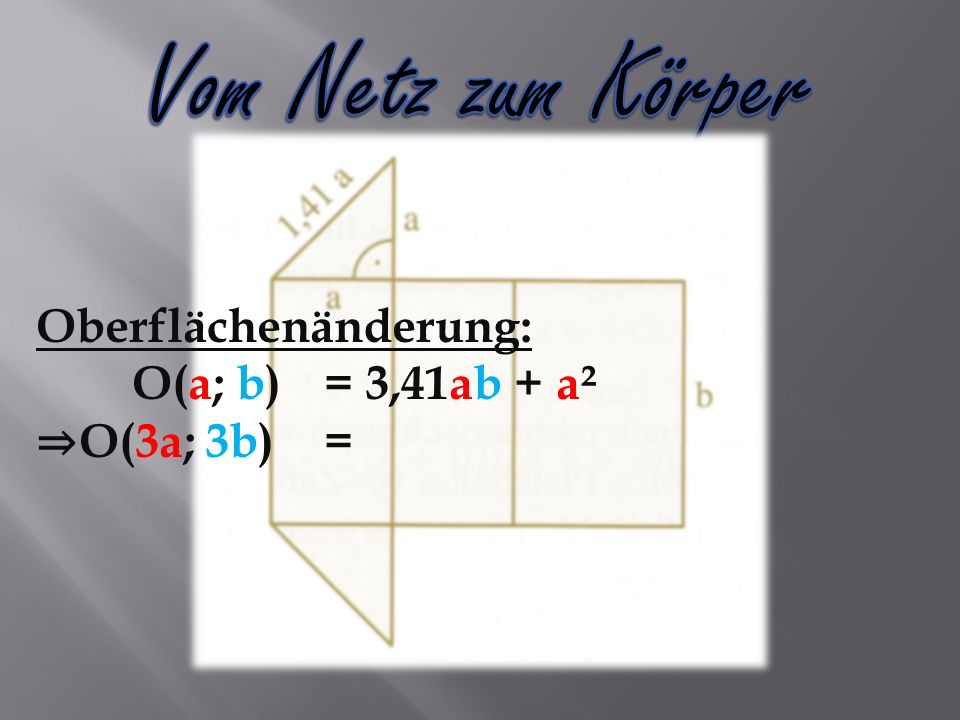 Oberflächenänderung: O(a; b)= 3,41ab + a² O(3a; 3b)=