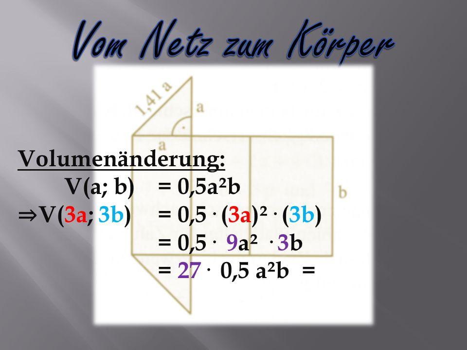 Volumenänderung: V(a; b)= 0,5a²b V(3a; 3b)= 0,5· (3a)²· (3b) = 0,5· 9a² · 3b = 27· 0,5 a²b =
