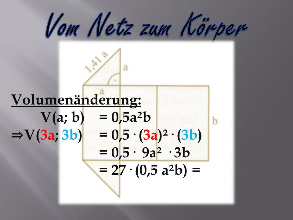 Volumenänderung: V(a; b)= 0,5a²b V(3a; 3b)= 0,5· (3a)²· (3b) = 0,5· 9a² · 3b = 27· (0,5 a²b) =