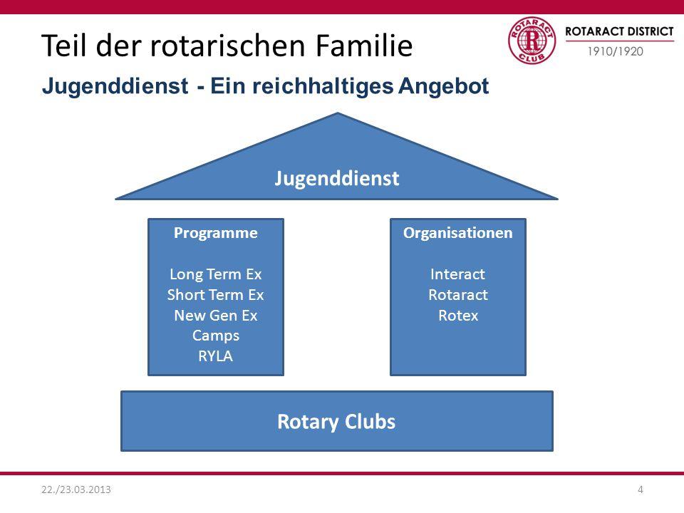 Was ist Rotaract .