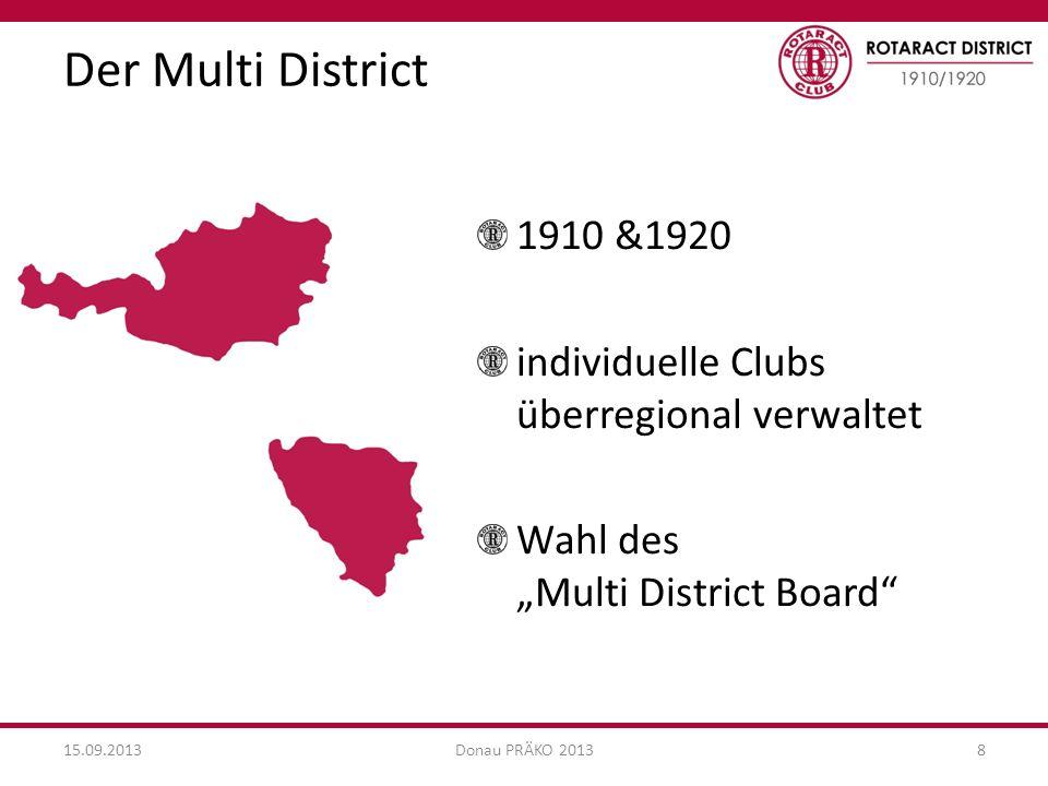 1910 &1920 individuelle Clubs überregional verwaltet Wahl des Multi District Board Der Multi District 15.09.2013Donau PRÄKO 20138
