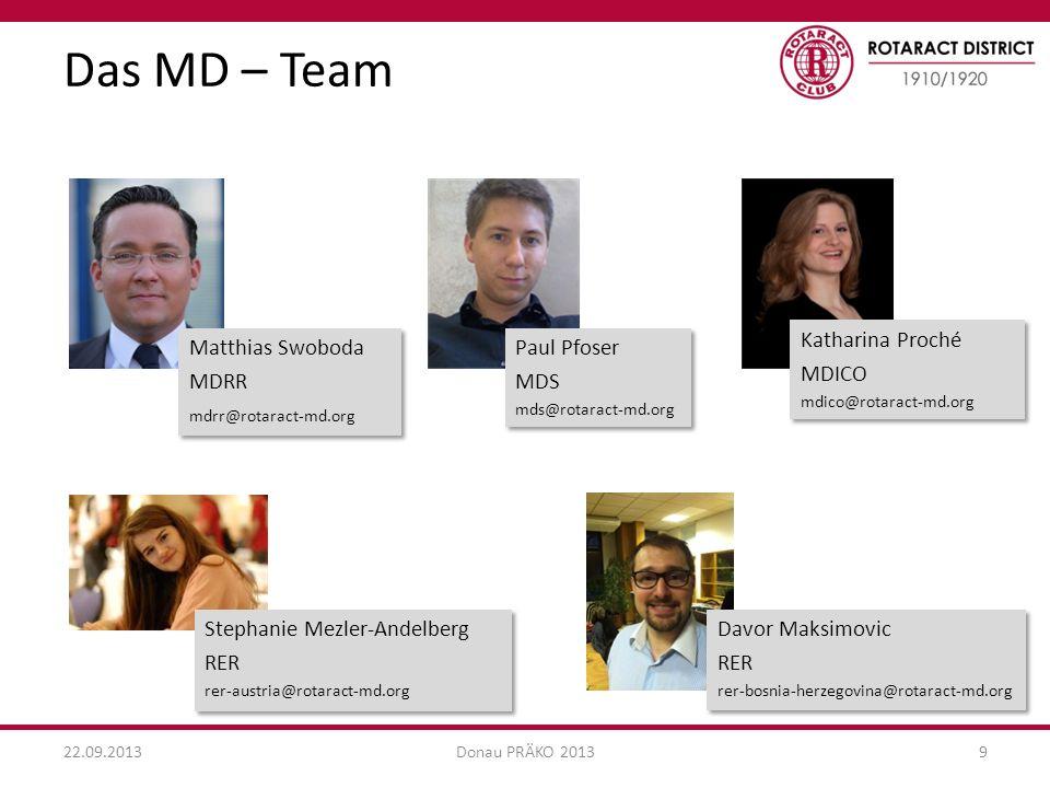Das MD – Team 22.09.2013Donau PRÄKO 201310