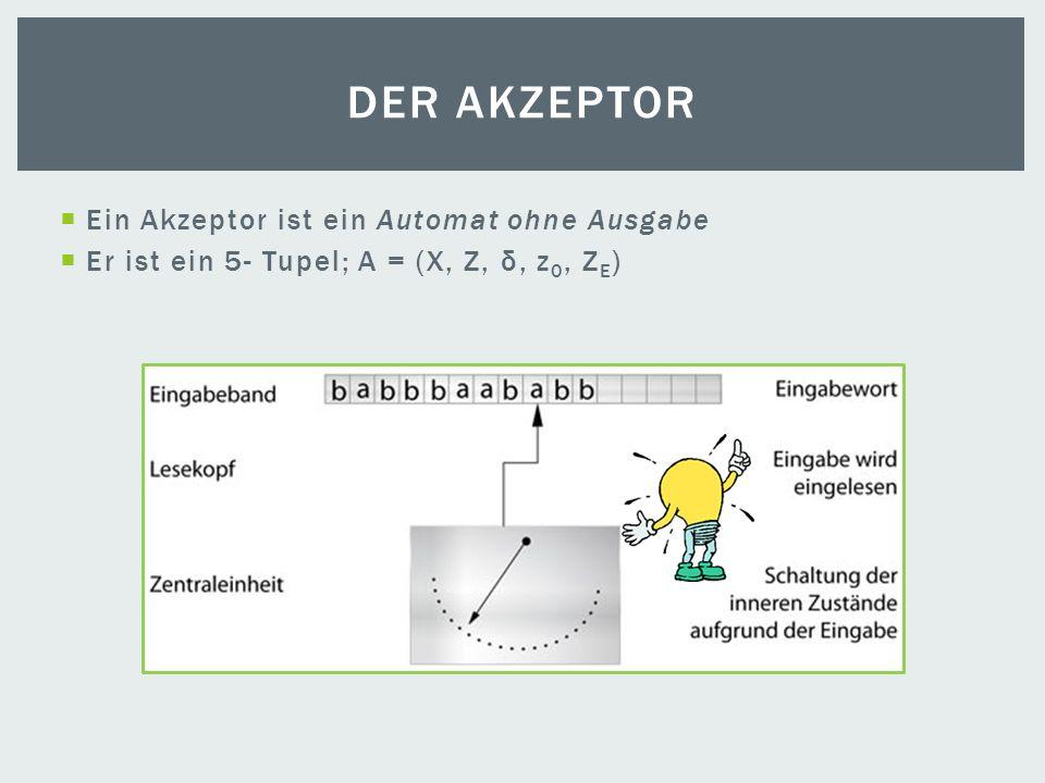 Ein Akzeptor ist ein Automat ohne Ausgabe Er ist ein 5- Tupel; A = (X, Z, δ, z 0, Z E ) DER AKZEPTOR