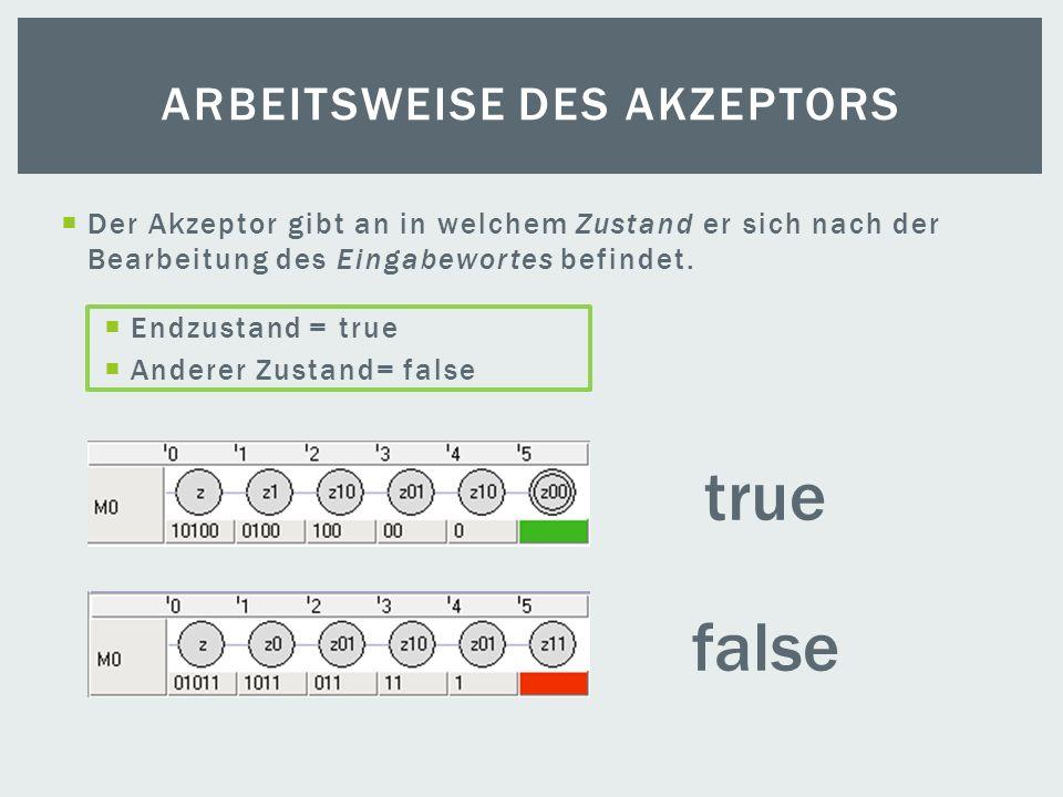 Der Akzeptor gibt an in welchem Zustand er sich nach der Bearbeitung des Eingabewortes befindet. ARBEITSWEISE DES AKZEPTORS Endzustand = true Anderer