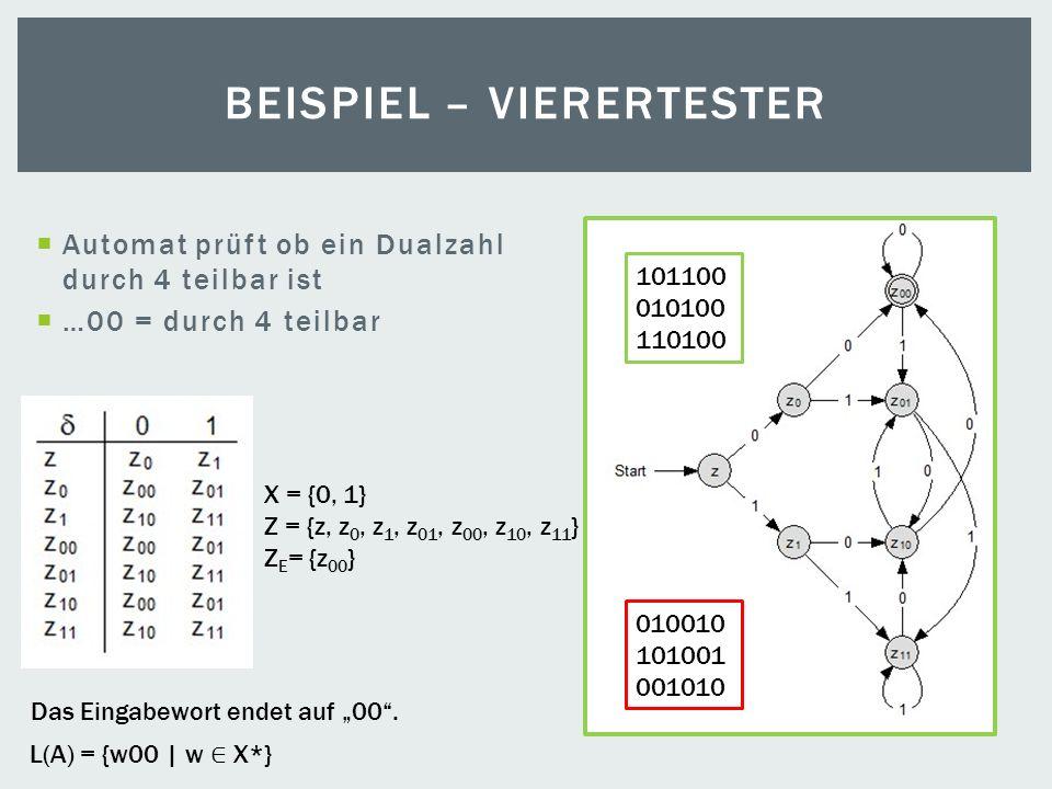 BEISPIEL – VIERERTESTER Automat prüft ob ein Dualzahl durch 4 teilbar ist …00 = durch 4 teilbar 101100 010100 110100 010010 101001 001010 X = {0, 1} Z