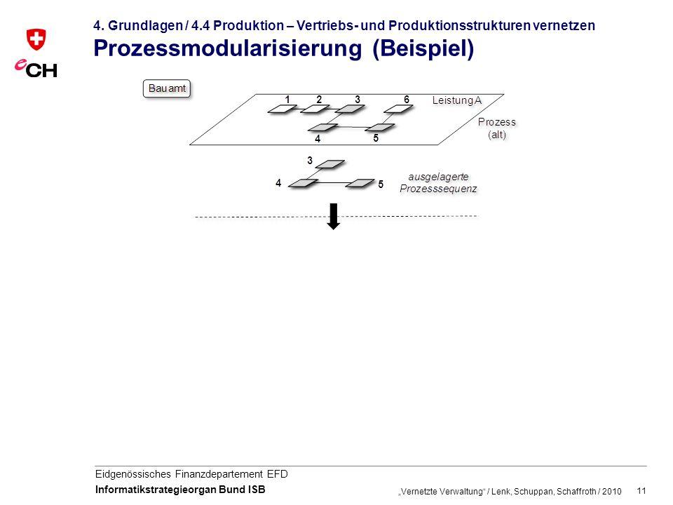 11 Eidgenössisches Finanzdepartement EFD Informatikstrategieorgan Bund ISB Vernetzte Verwaltung / Lenk, Schuppan, Schaffroth / 2010 4.