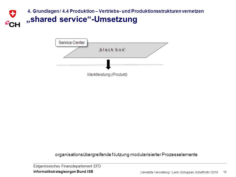 12 Eidgenössisches Finanzdepartement EFD Informatikstrategieorgan Bund ISB Vernetzte Verwaltung / Lenk, Schuppan, Schaffroth / 2010 organisationsübergreifende Nutzung modularisierter Prozesselemente 4.