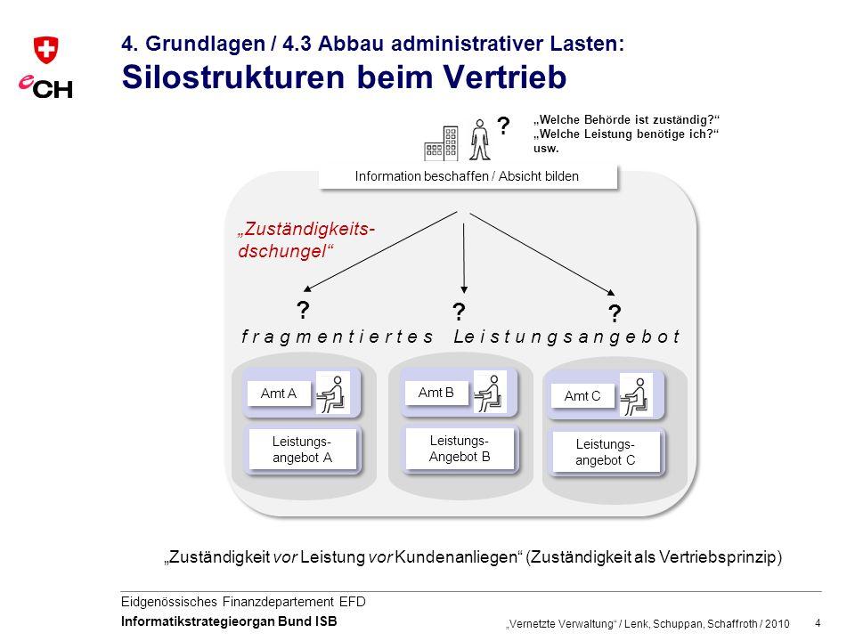 4 Eidgenössisches Finanzdepartement EFD Informatikstrategieorgan Bund ISB 4.
