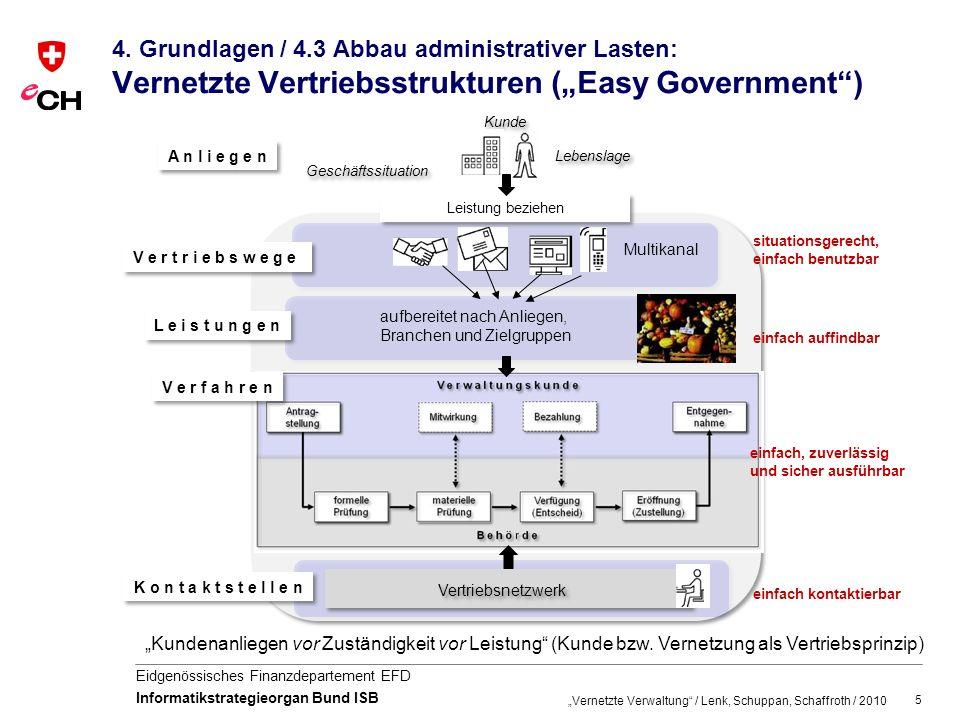 5 Eidgenössisches Finanzdepartement EFD Informatikstrategieorgan Bund ISB 4.