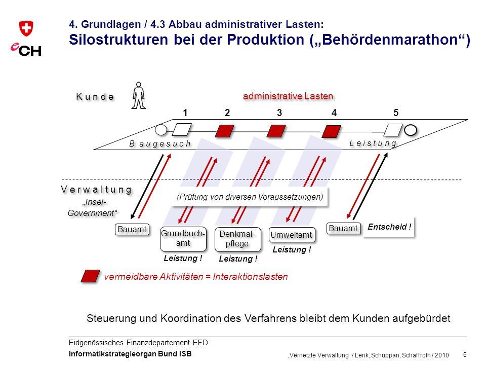 6 Eidgenössisches Finanzdepartement EFD Informatikstrategieorgan Bund ISB 4.