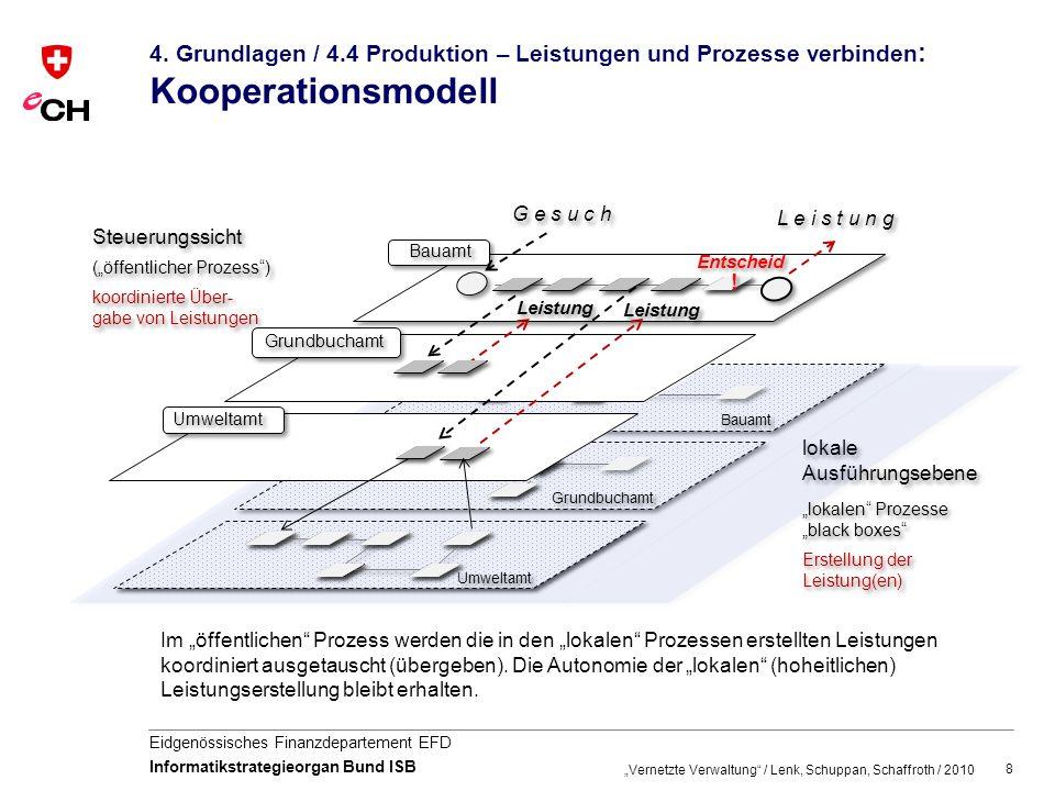 8 Eidgenössisches Finanzdepartement EFD Informatikstrategieorgan Bund ISB Im öffentlichen Prozess werden die in den lokalen Prozessen erstellten Leistungen koordiniert ausgetauscht (übergeben).