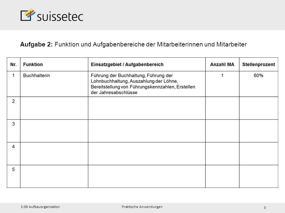 Aufgabe 2: Funktion und Aufgabenbereiche der Mitarbeiterinnen und Mitarbeiter 3.09 Aufbauorganisation Praktische Anwendungen 3