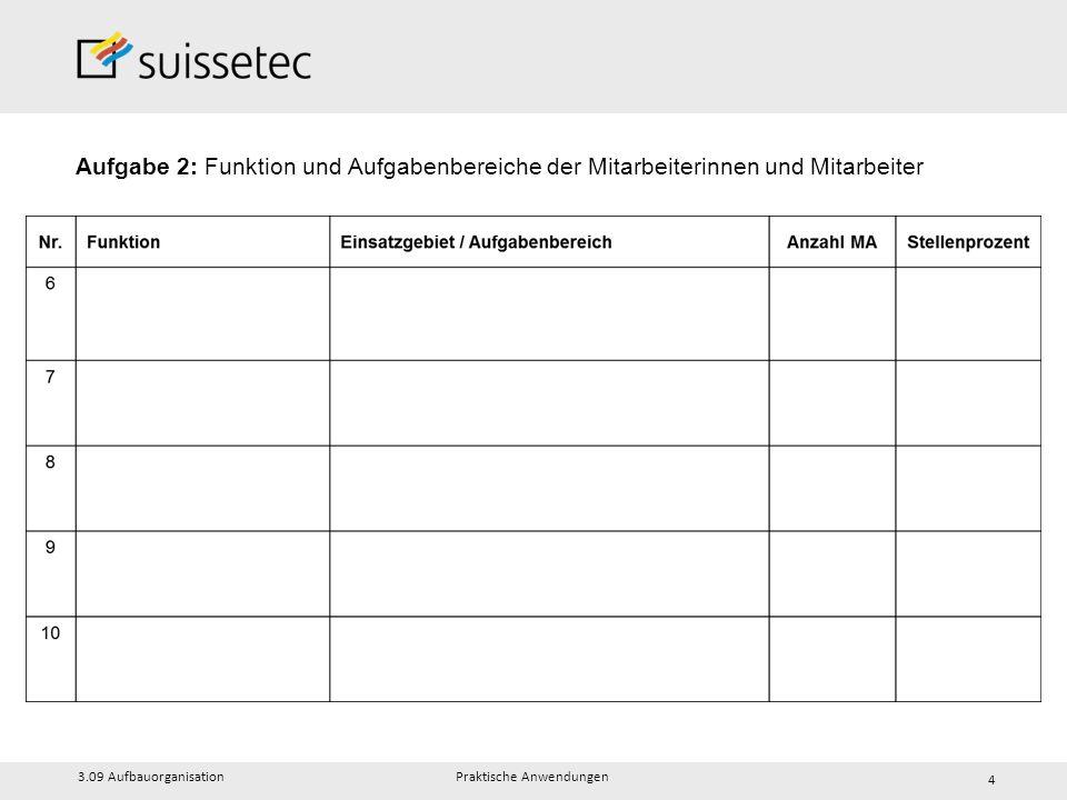 Aufgabe 2: Funktion und Aufgabenbereiche der Mitarbeiterinnen und Mitarbeiter 3.09 Aufbauorganisation Praktische Anwendungen 4