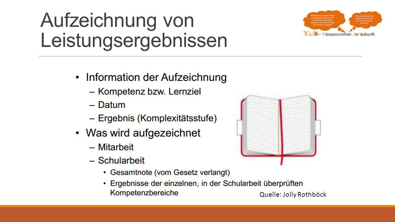 Aufzeichnung von Leistungsergebnissen Quelle: Jolly Rothböck