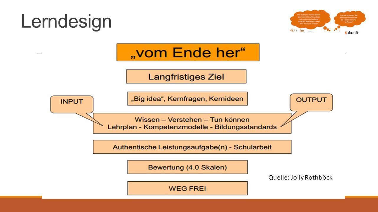 Lerndesign Quelle: Jolly Rothböck