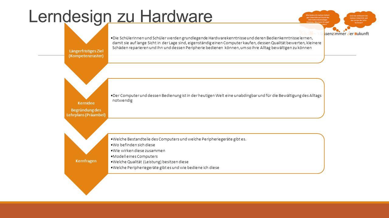 Lerndesign zu Hardware Längerfristiges Ziel (Kompetenzraster) Die Schülerinnen und Schüler werden grundlegende Hardwarekenntnisse und deren Bedienkenn