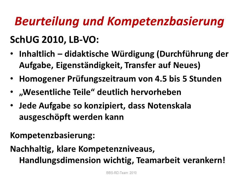 Beurteilung und Kompetenzbasierung SchUG 2010, LB-VO: Inhaltlich – didaktische Würdigung (Durchführung der Aufgabe, Eigenständigkeit, Transfer auf Neu