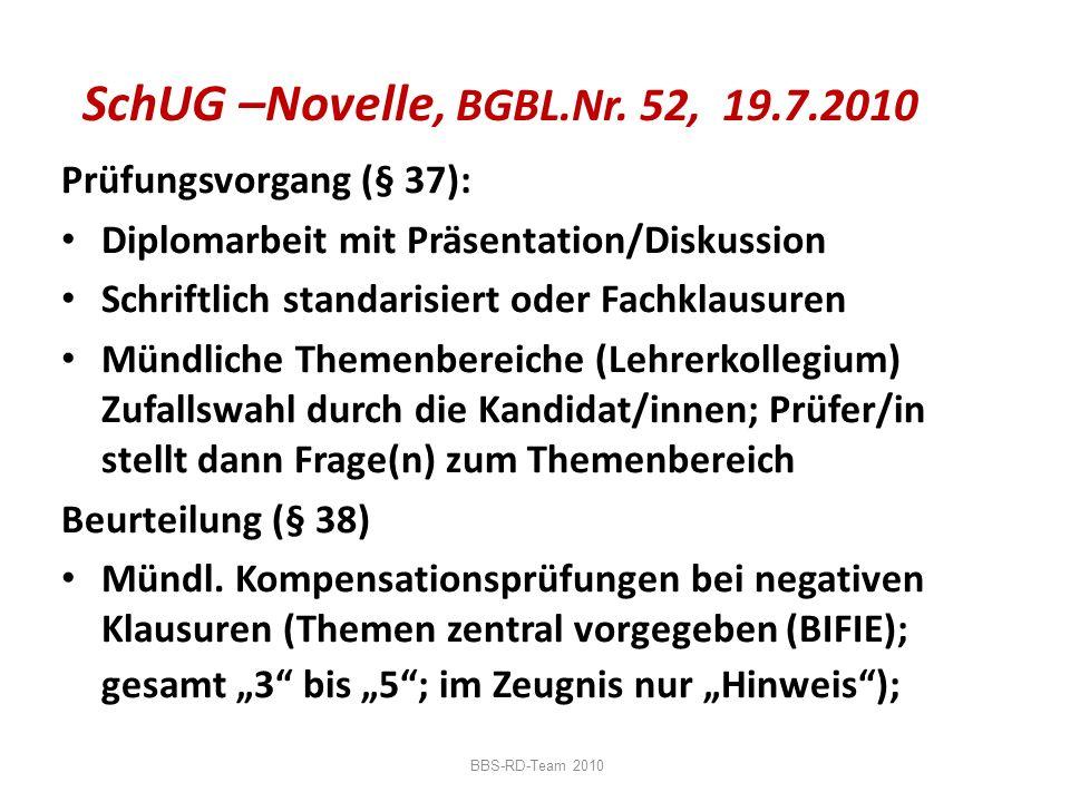 SchUG –Novelle, BGBL.Nr. 52, 19.7.2010 Prüfungsvorgang (§ 37): Diplomarbeit mit Präsentation/Diskussion Schriftlich standarisiert oder Fachklausuren M