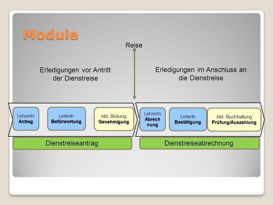 Dokumentation I Verfahrenshandbücher bzw.Anwendungsdokumentation => im EDM über Hilfe => bzw.