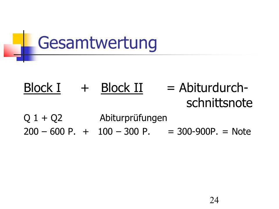 24 Gesamtwertung Block I + Block II = Abiturdurch- schnittsnote Q 1 + Q2 Abiturprüfungen 200 – 600 P.