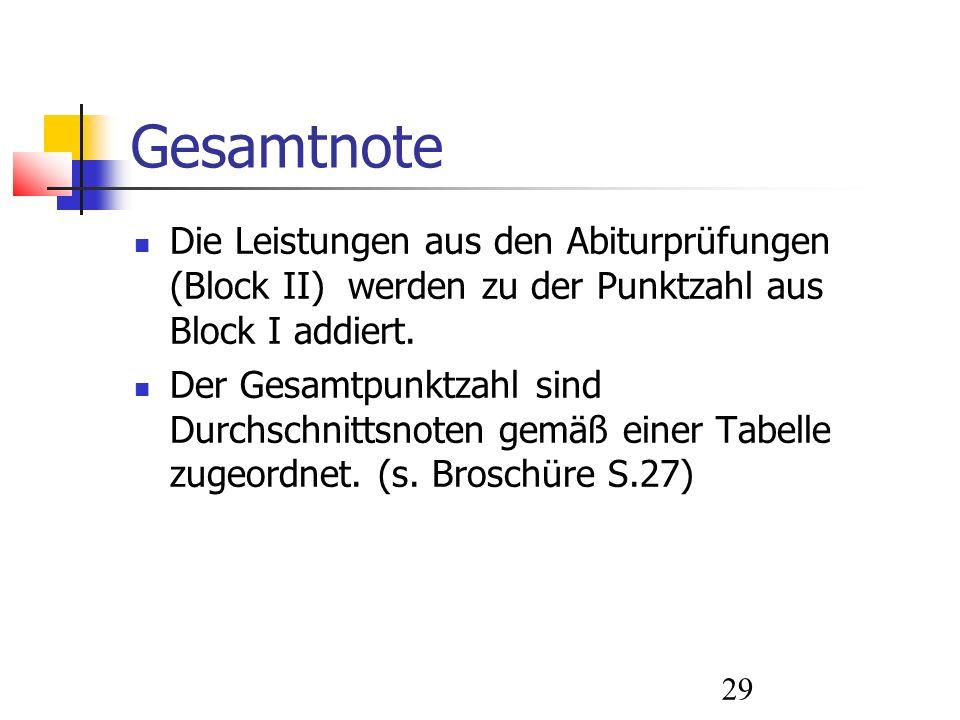 29 Gesamtnote Die Leistungen aus den Abiturprüfungen (Block II) werden zu der Punktzahl aus Block I addiert.