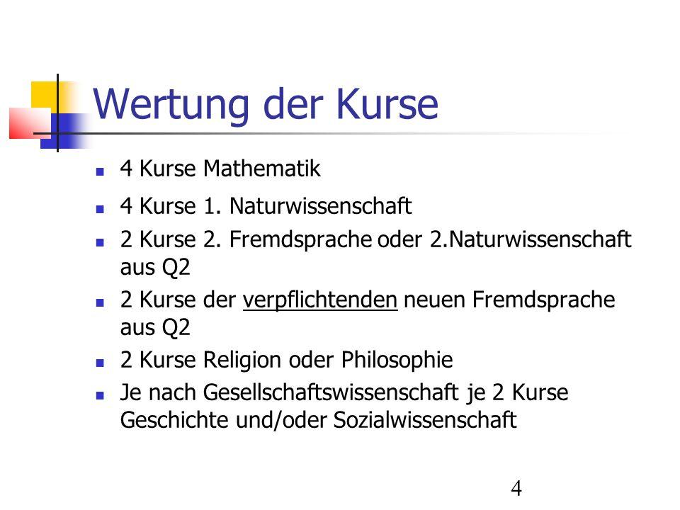 4 Wertung der Kurse 4 Kurse Mathematik 4 Kurse 1.Naturwissenschaft 2 Kurse 2.
