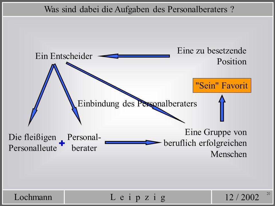 12 / 2002 L e i p z i gLochmann 20 Eine zu besetzende Position Ein Entscheider Eine Gruppe von beruflich erfolgreichen Menschen
