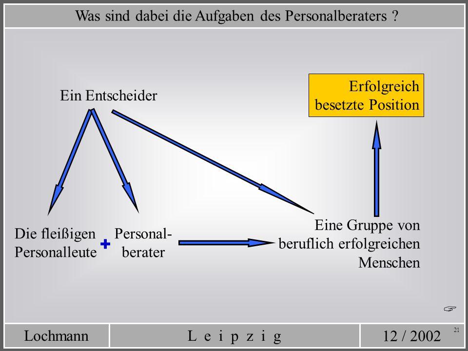 12 / 2002 L e i p z i gLochmann 21 Ein Entscheider Die fleißigen Personalleute Eine Gruppe von beruflich erfolgreichen Menschen Personal- berater + Er
